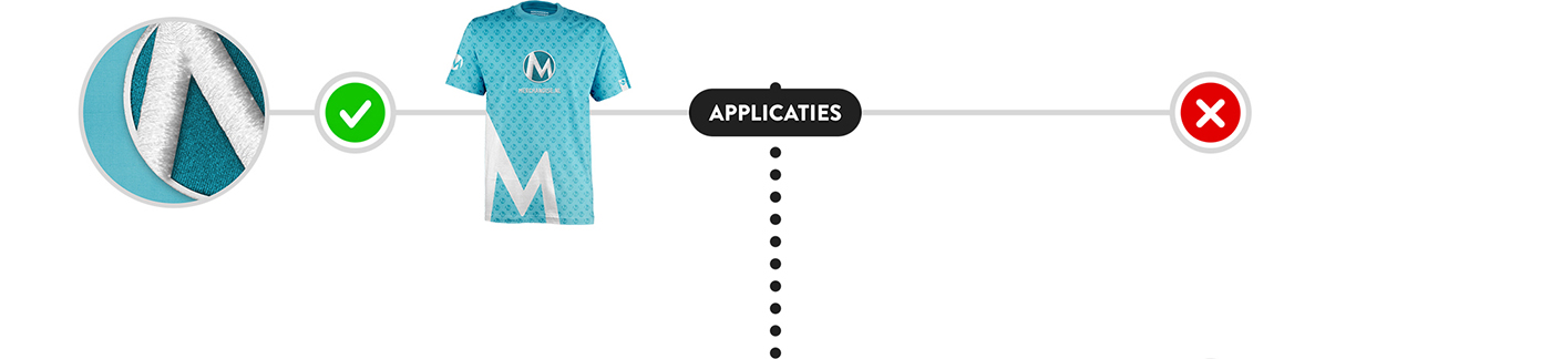 Applicaties op een t-shirt